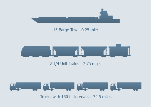 Why Marquette? | Marquette Transportation Company